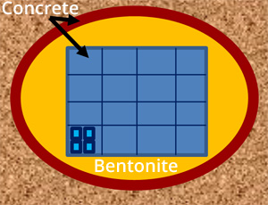bentonite overview